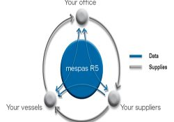 Mespas-R51.jpg